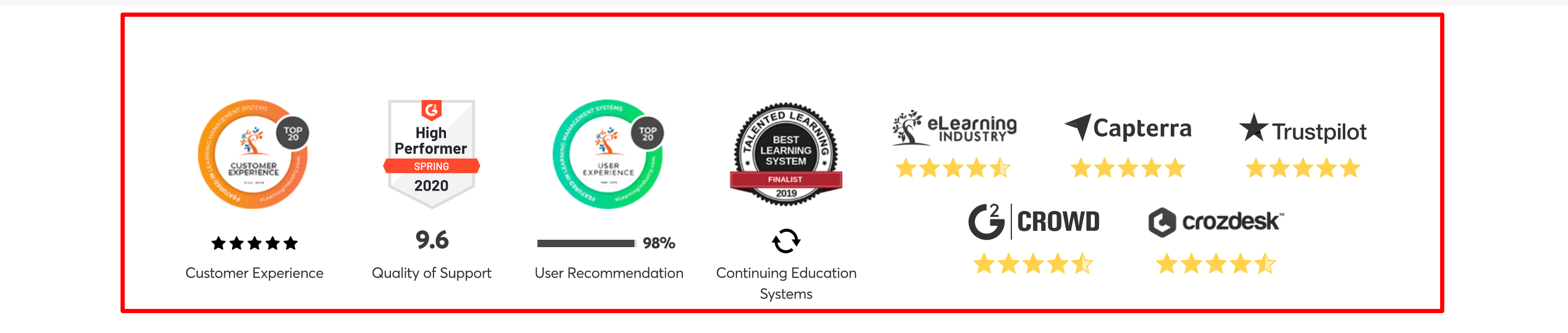 Learnworlds customer reviews and testimonials